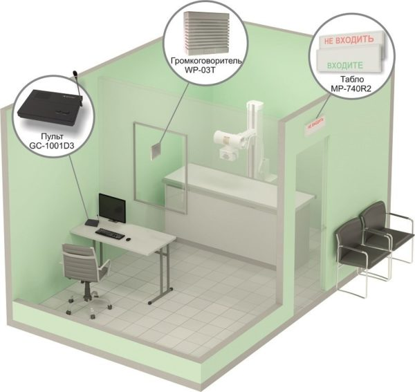 MP-912W2        :Комплект светового, звукового и голосового вызова посетителя в кабинет