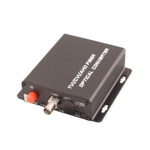 SFS10S5T        :Передатчик 1-канальный по оптоволокну