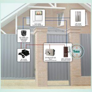 Типовое решение: ДМФ-001        :Система ограничения доступа на базе видеодомофона и электромеханического замка