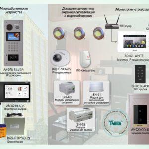 Типовое решение: ДМФ-003 :IP-домофонная система для многоквартирного дома с возможностью управления через мобильное приложение