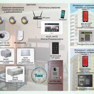 Типовое решение: ДМФ-004        :Интеграция IP-домофонного оборудования BAS-IP в существующую координатную домофонную систему