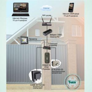 Типовое решение: ДМФ-005        :IP-домофонная система с элементами домашней автоматизации