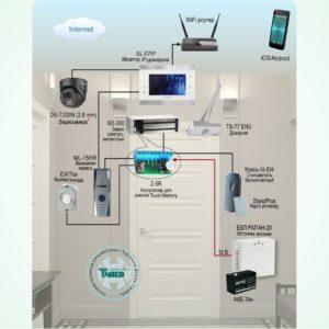 Типовое решение: ДМФ-006        :Домофонная система с передачей изображения с камеры наблюдения на мобильные устройства