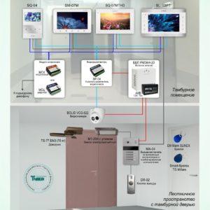 Типовое решение: ДМФ-009        :Домофонная система ограничения доступа в тамбуры многоквартирного дома