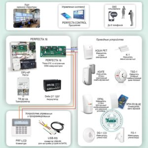 """Типовое решение: ОПС-059        :Система ОПС с контролем и оповещением по GSM каналу для защиты объектов небольшого и среднего размера на базе """"PERFECTA 16"""""""