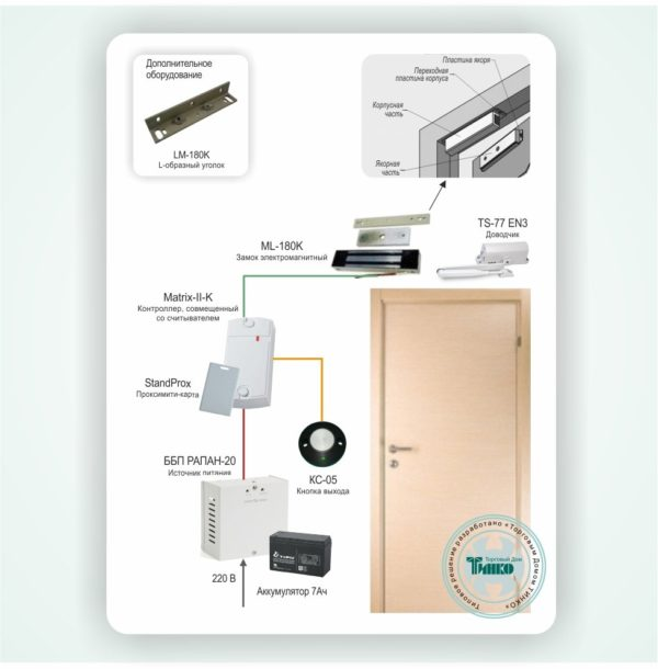 Типовое решение: СКУД-001        :Автономная система контроля доступа на одну дверь с электромагнитным замком