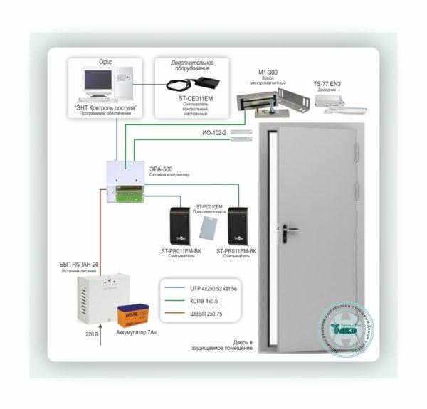 Типовое решение: СКУД-003        :Система контроля и управления доступом и учет рабочего времени на одну точку прохода с электромагнитным замком