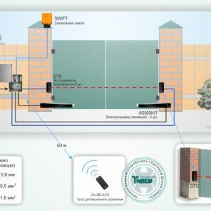 Типовое решение: СКУД-010        :Автоматическая система контроля доступа для распашных ворот (привод линейного типа)