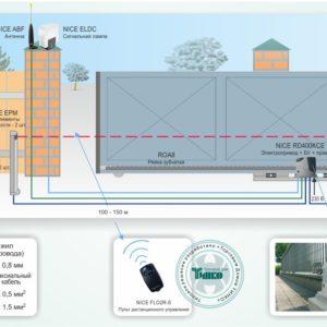 Типовое решение: СКУД-011        :Автоматическая система контроля доступа NICE для откатных ворот весом до 400 кг