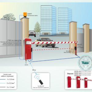 Типовое решение: СКУД-012        :Система контроля доступа на базе автоматического шлагбаума Comunello, длина стрелы 6 метров