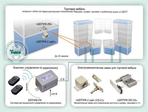 """Типовое решение: СКУД-015        :Оснащение торговой мебели электромеханическими замками """"Шериф"""" с дистанционным управлением"""