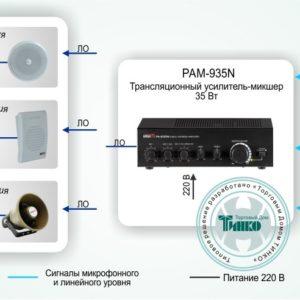 Типовое решение: СОУЭ-001        :Система оповещения на одну зону на базе оборудования INTER-M