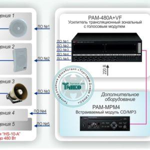 Типовое решение: СОУЭ-002        :Система автоматического оповещения и музыкальной трансляции на базе оборудования Inter-M