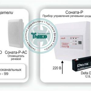 Типовое решение: СОУЭ-008        :Радиоканальная система управления речевым оповещением о пожаре для объектов различной степени сложности на базе оборудования «Соната-Р»