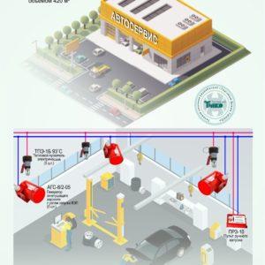 Типовое решение: СП-010        :Автономная система защиты автосервсиов от пожаров