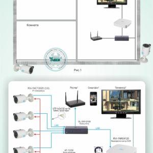 Типовое решение: ТСН-009        :Система видеонаблюдения для частного дома на базе оборудования RVi