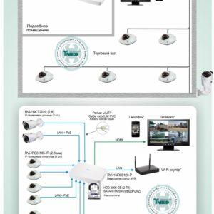 Типовое решение: ТСН-010        :Система видеонаблюдения в магазине с использованием 8-ми камер с питанием по PoE
