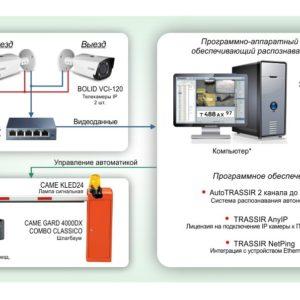 Типовое решение: ТСН-018        :Управление и контроль проезда автотранспорта с автоматическим распознаванием автомобильных номеров
