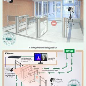 Типовое решение: ТСН-020        :Решение для организации контроля доступа с детекцией лиц и тепловизионным определением температуры человека