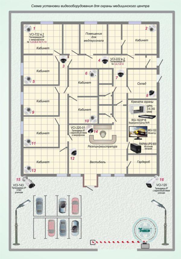 Типовое решение: ТСН-021        :Система видеонаблюдения для медицинского центра с контролем за прилегающей парковкой и въездными воротами